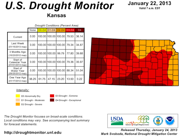 1/22/13 Drought Monitor for KS.